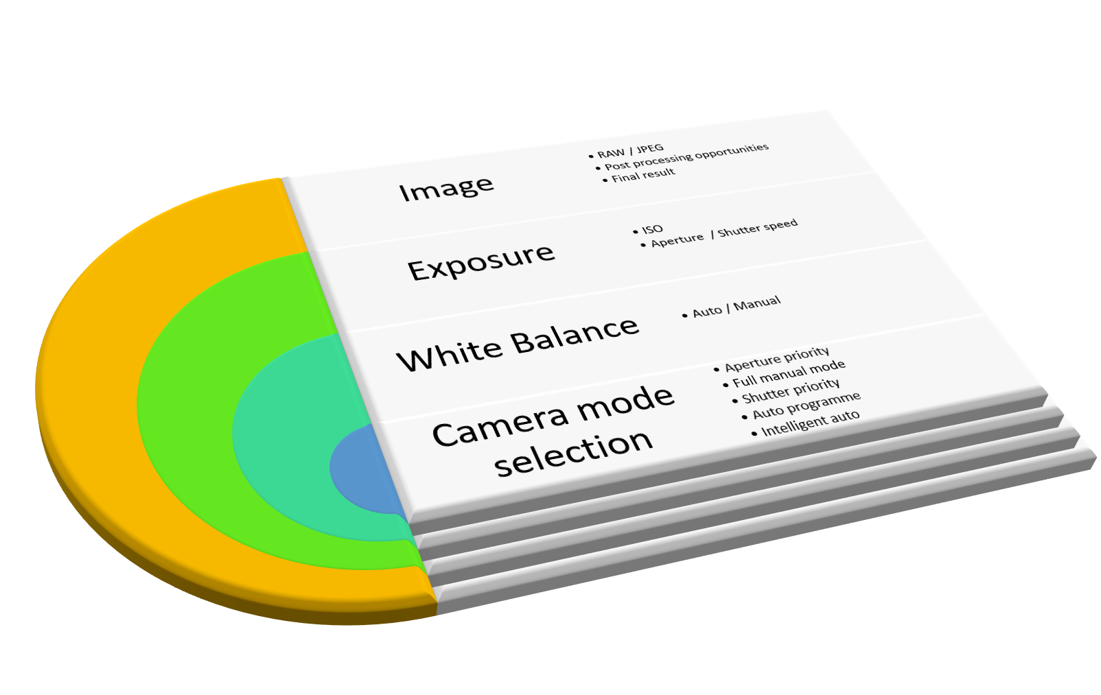 201801-deciding-camera-settings